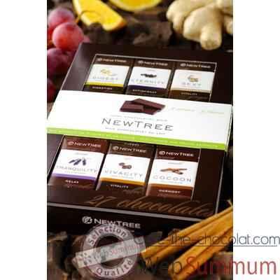 Café Thé Chocolat